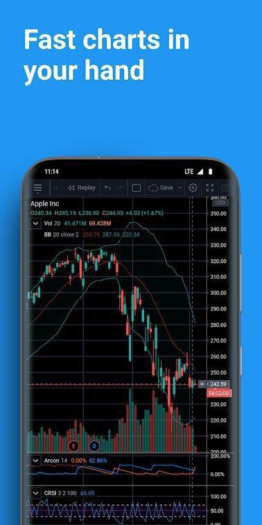TradingView - Stock charts, Forex & Bitcoin ticker ...